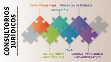 Los consultorios jurídicos de la UNCUYO continúan con atención virtual
